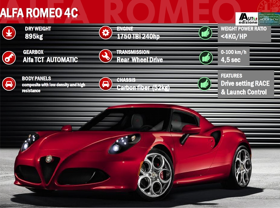 alfa romeo 4c brochure alfa romeo 4c forums rh 4c forums com