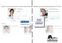 Fiat Group en Fiat Industrial gaan scheiden van tafel en bed