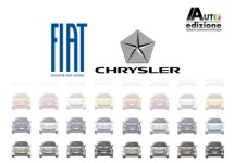 Hoe Fiat een groot aandeel zal krijgen in Chrysler