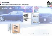 Meer details over Maserati's productieplan tot 2014