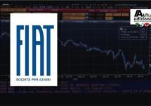 Fiat: sterke verkoop Chrysler maar flink onderuit op de beurs