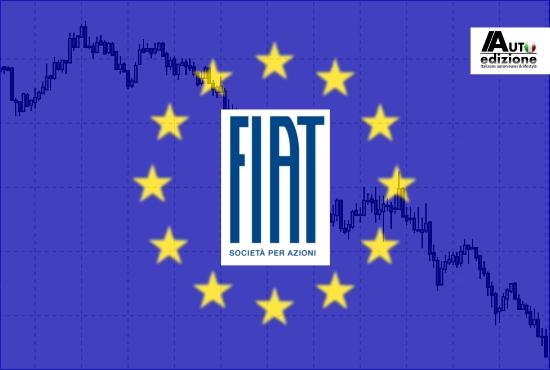 Fiat verkoopcijfer EU