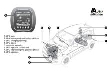 Fiat richt zich primair op de auto op gas