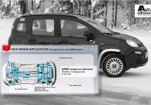 Alle technische details nieuwe Fiat Panda 4×4 uitgelekt!