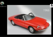 Meer details over de toekomstige Alfa Romeo Spider