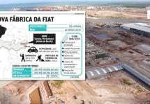 Fiat's nieuwe noordelijke Braziliaanse industrie krijgt vorm