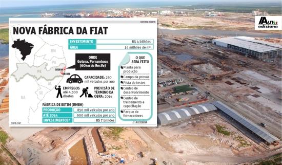 Fiat Pernambuco