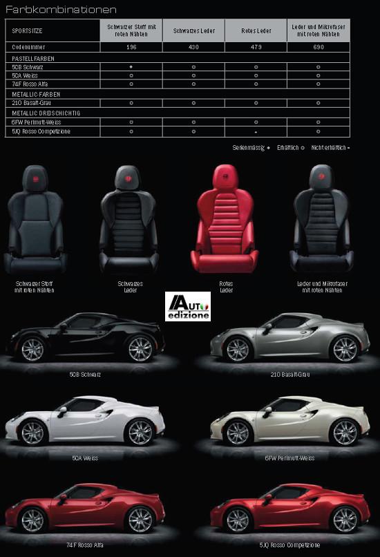Alle Details Van De Alfa Romeo 4c Auto Edizione