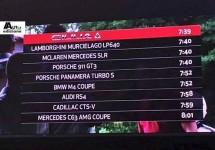 Alfa Romeo Giulia officieel snelste sedan ooit over de Nürburgring