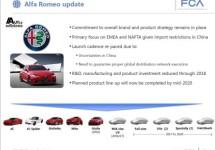 Alfa Romeo plan officieel uitgesmeerd tot 2020