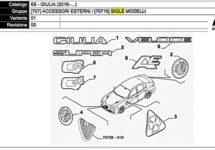 Enkele toekomstige typeaanduidingen van de Giulia