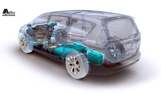 fca-hybrid
