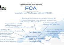 Geruchten (en eigen visie) over FCA's productieplan tot 2021