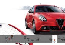Alfa Romeo's gamma groeit vanaf 2020 maar zonder Giulietta vanaf 2022