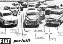 Marchionne benadrukt opnieuw kleinere rol Fiat