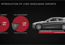 Grote Alfa E-segment sedan is voorlopig uitgesloten