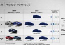 Maserati wil naar 100.000 eenheden en 15% marge