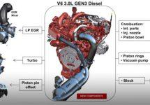 VM Motori levert nu vernieuwde 3.0 V6 Ecodiesel
