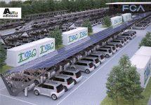 Elektrische Fiat's gaan ook energie leveren