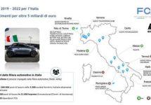 FCA leent 6,3 miljard voor Italiaanse fabrieken