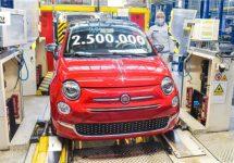 Fiat 500 bereikt historisch record met 2,5 miljoen stuks